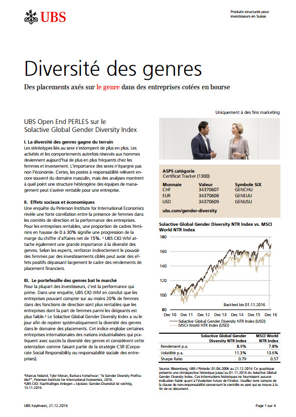 Open End PERLES auf den Solactive Global Gender Diversity Index Factsheet